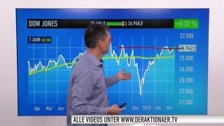 Marktüberblick: Dow Jones, DAX, Boeing, Swiss Re, GAFAM, WANT Index, Dt. Bank, Commerzbank, Telekom